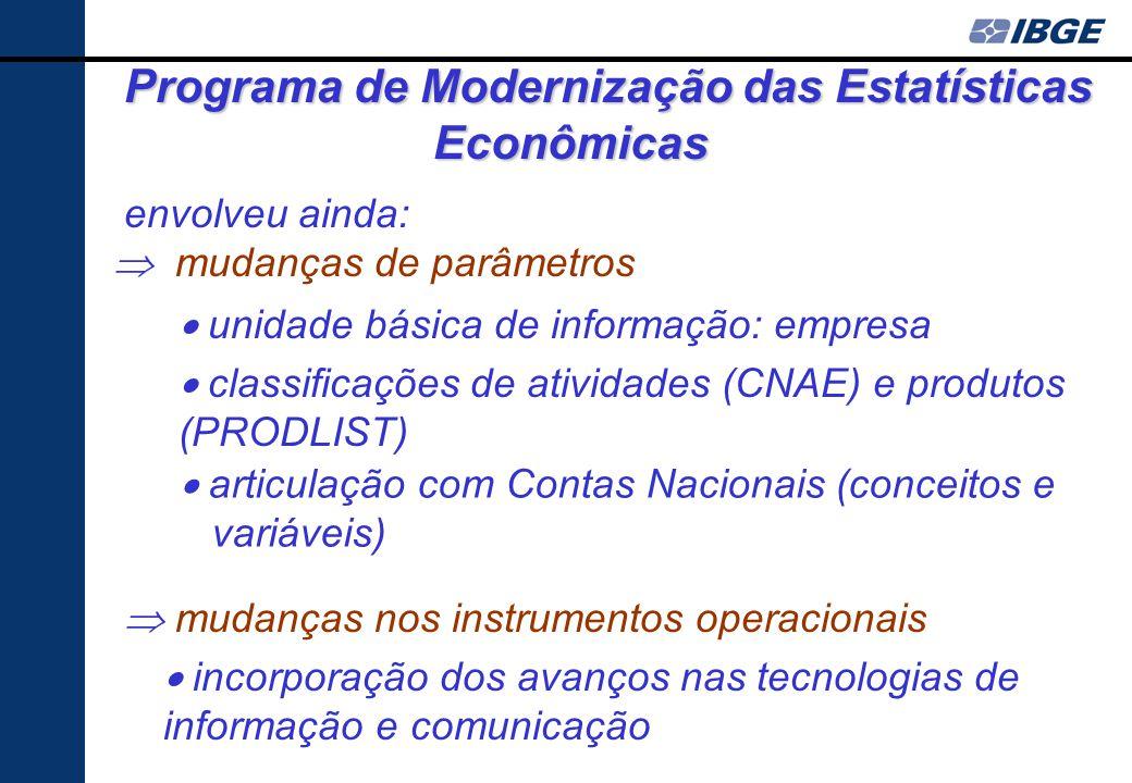 Programa de Modernização das Estatísticas Econômicas
