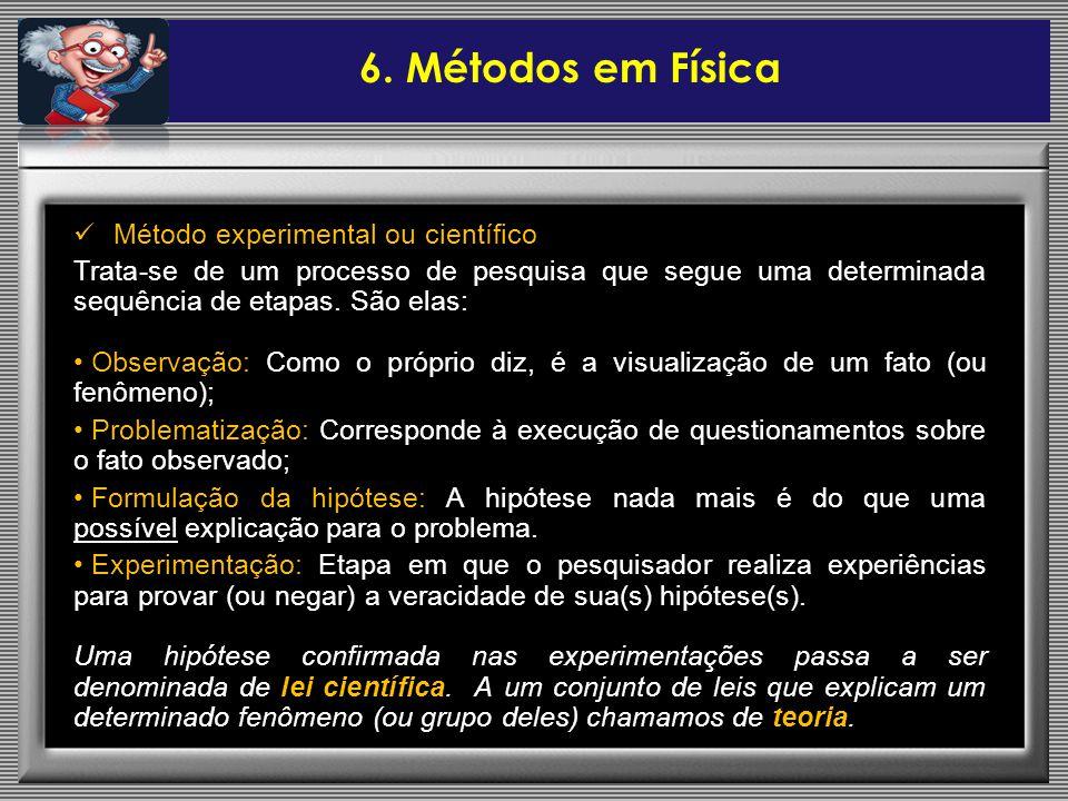 6. Métodos em Física Método experimental ou científico