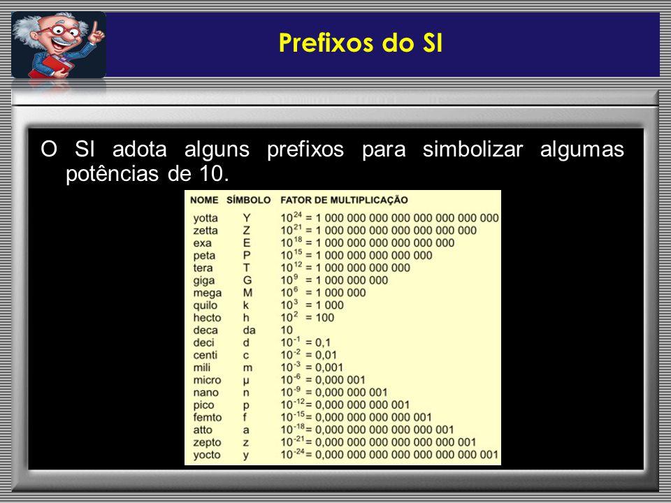 Prefixos do SI O SI adota alguns prefixos para simbolizar algumas potências de 10.