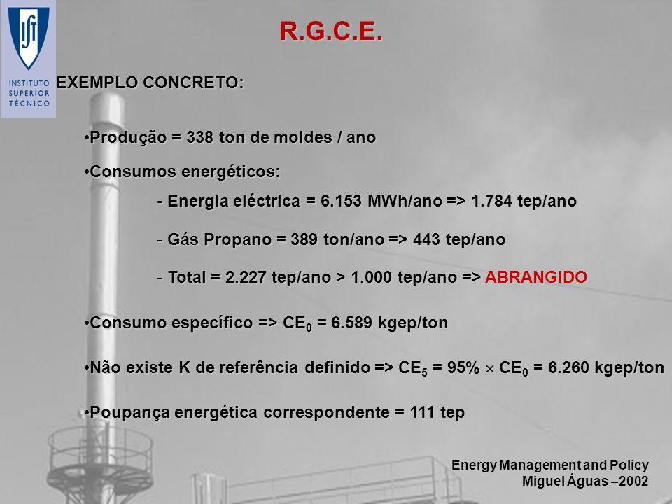 R.G.C.E. EXEMPLO CONCRETO: Produção = 338 ton de moldes / ano