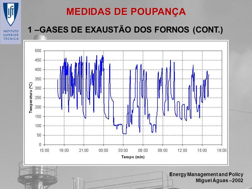MEDIDAS DE POUPANÇA 1 –GASES DE EXAUSTÃO DOS FORNOS (CONT.)