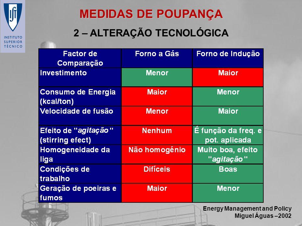 2 – ALTERAÇÃO TECNOLÓGICA