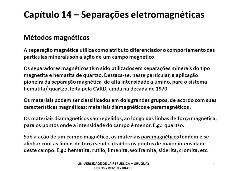 Capítulo 14 – Separações eletromagnéticas