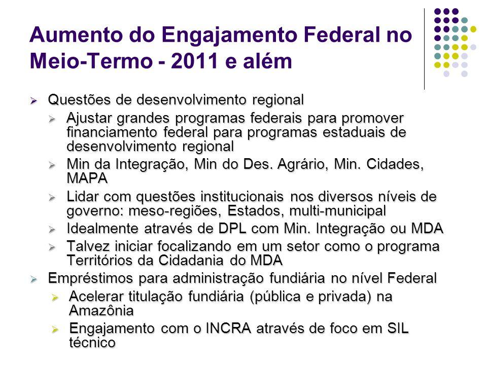 Aumento do Engajamento Federal no Meio-Termo - 2011 e além