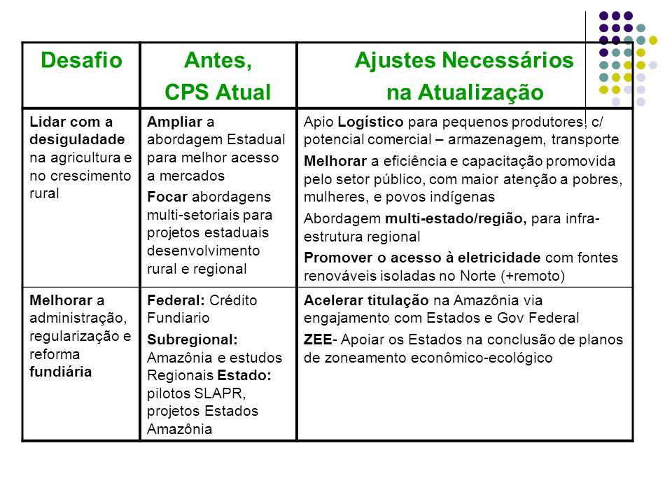 Desafio Antes, CPS Atual Ajustes Necessários na Atualização