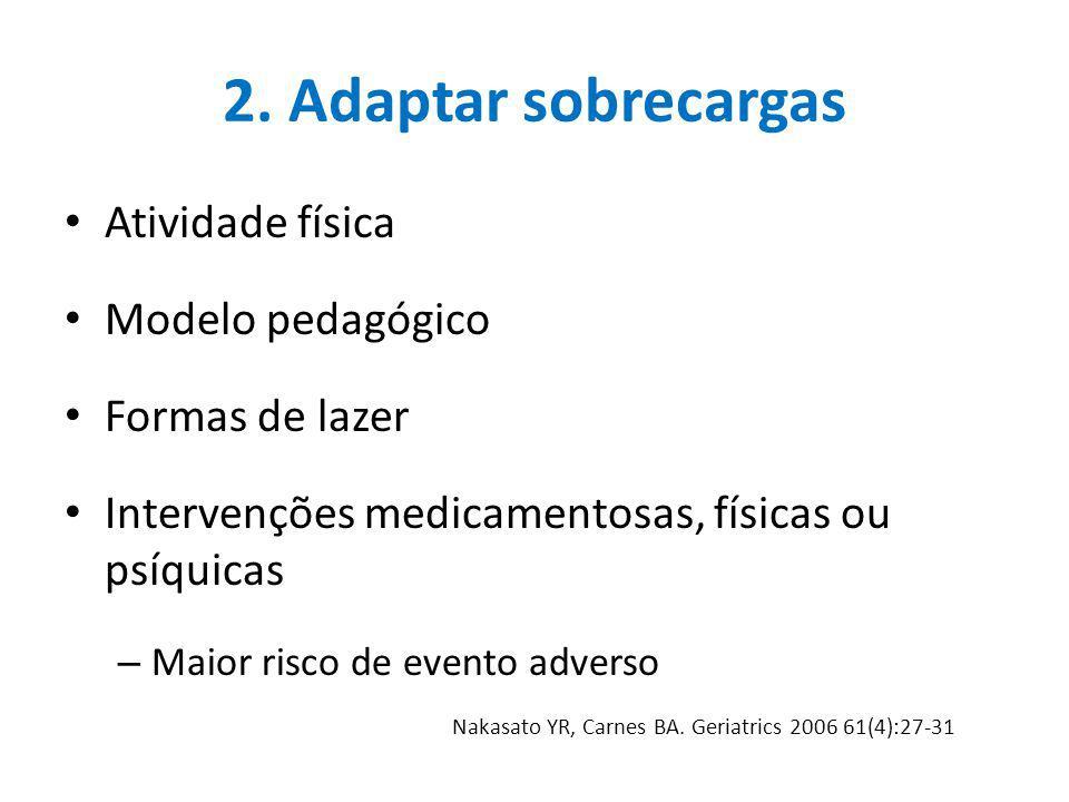 2. Adaptar sobrecargas Atividade física Modelo pedagógico