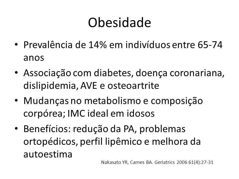 Obesidade Prevalência de 14% em indivíduos entre 65-74 anos