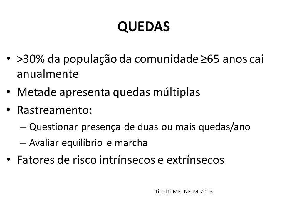 QUEDAS >30% da população da comunidade ≥65 anos cai anualmente