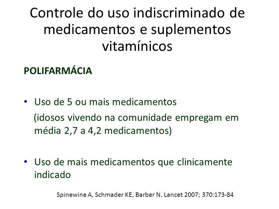 Controle do uso indiscriminado de medicamentos e suplementos vitamínicos