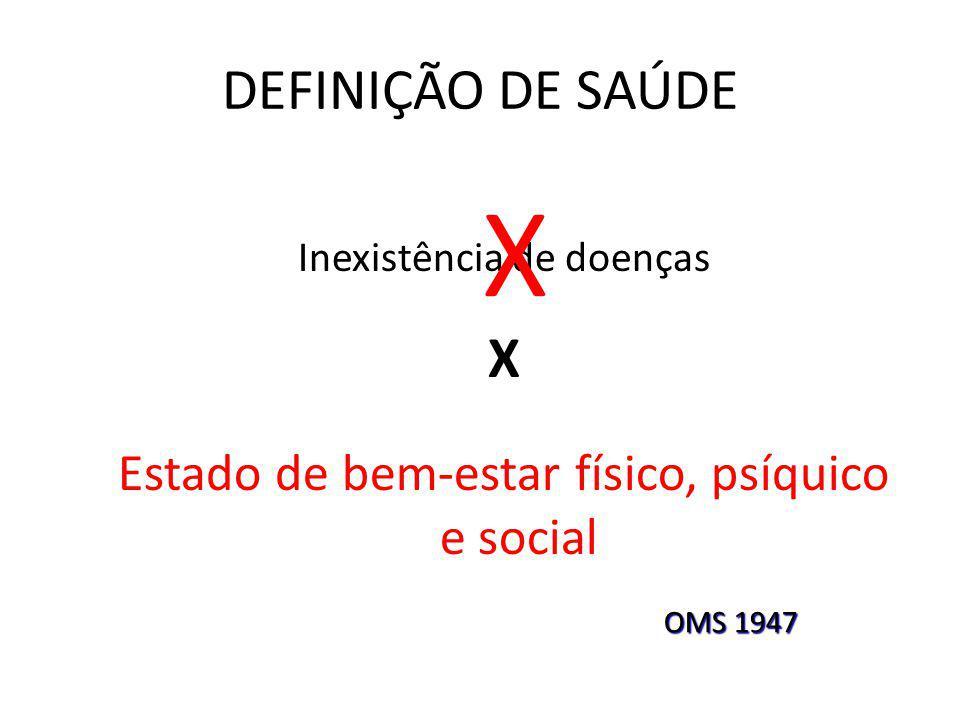 X DEFINIÇÃO DE SAÚDE X Estado de bem-estar físico, psíquico e social