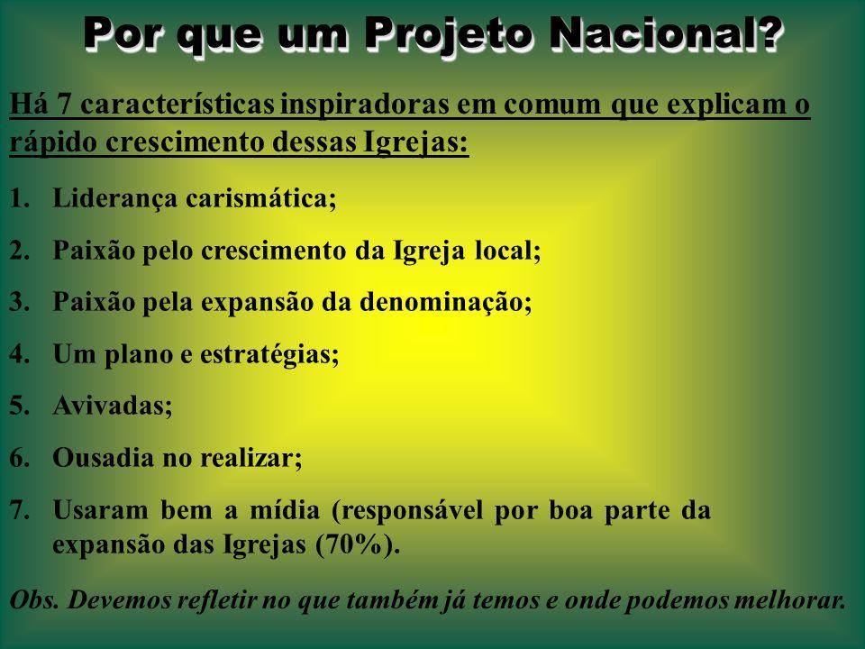 Por que um Projeto Nacional