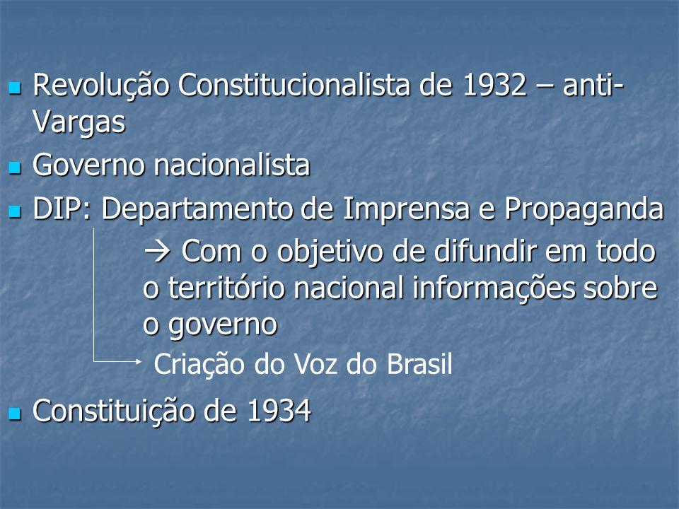 Revolução Constitucionalista de 1932 – anti-Vargas