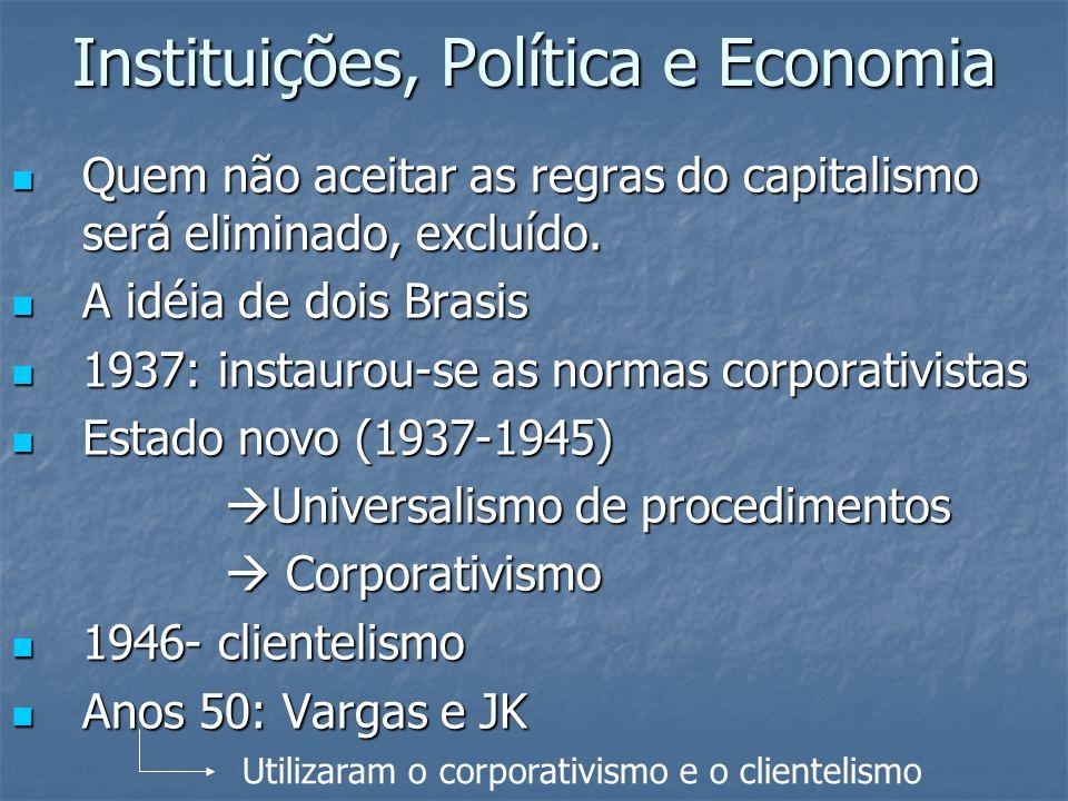 Instituições, Política e Economia