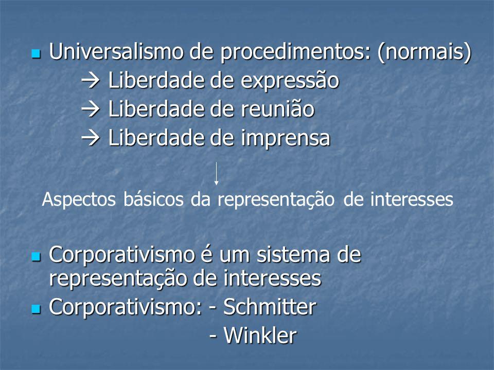 Universalismo de procedimentos: (normais)  Liberdade de expressão