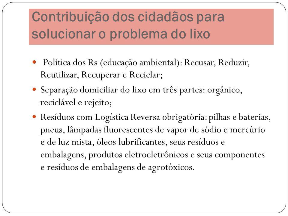 Contribuição dos cidadãos para solucionar o problema do lixo