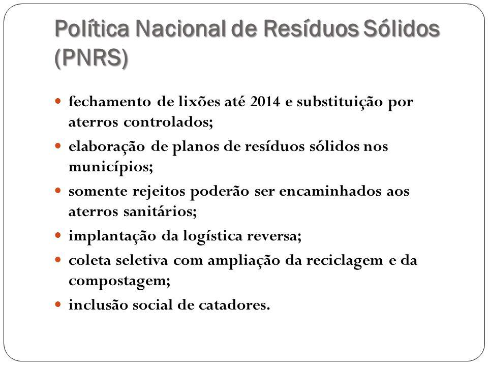 Política Nacional de Resíduos Sólidos (PNRS)