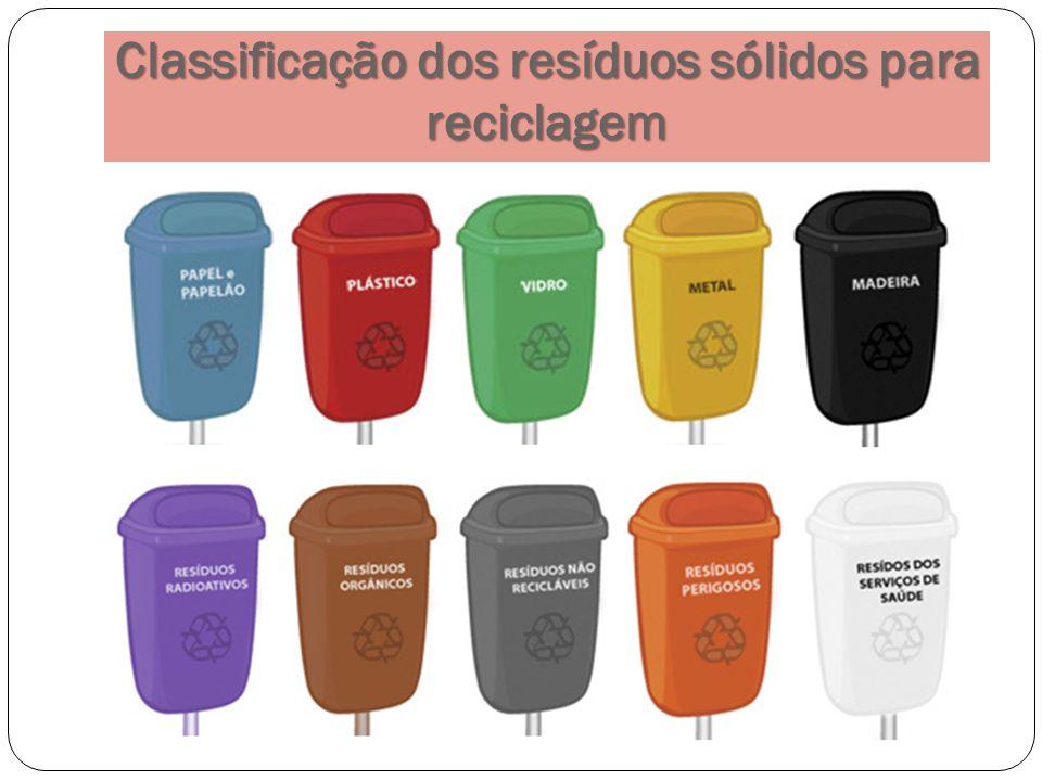 Classificação dos resíduos sólidos para reciclagem