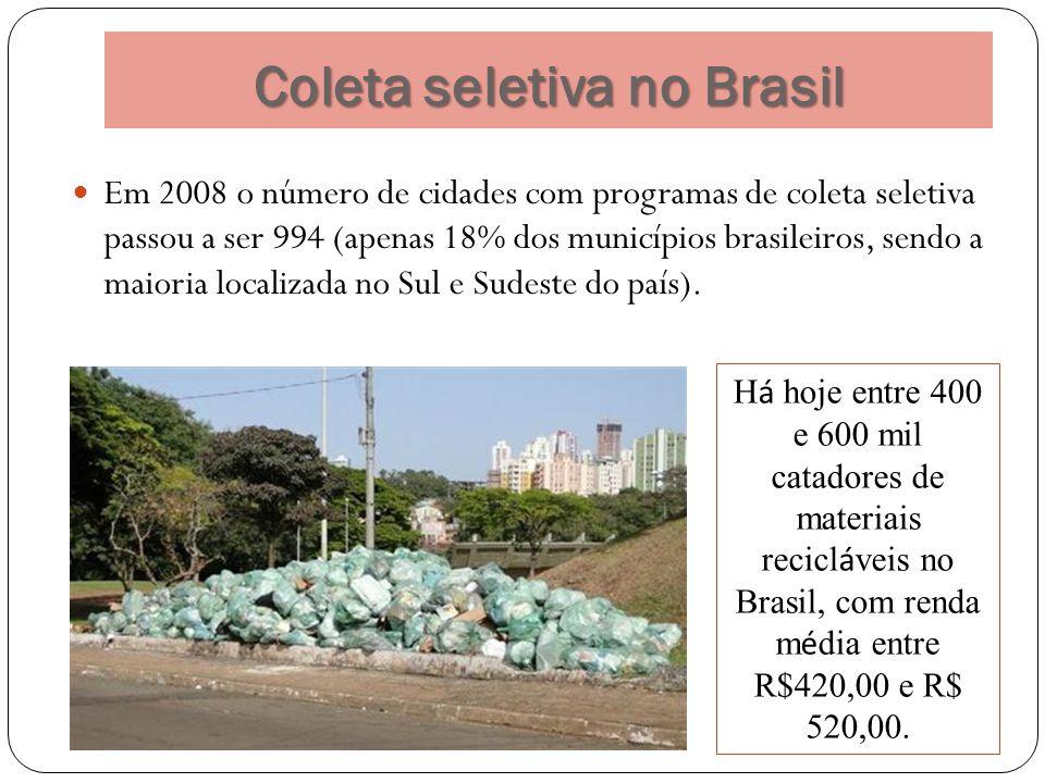 Coleta seletiva no Brasil