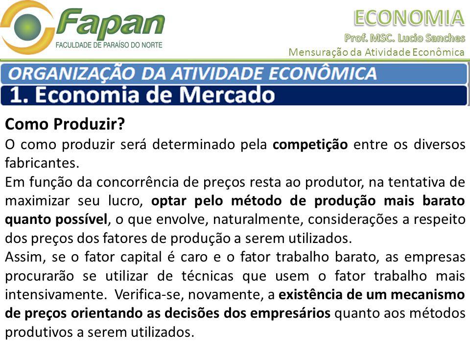Como Produzir O como produzir será determinado pela competição entre os diversos fabricantes.