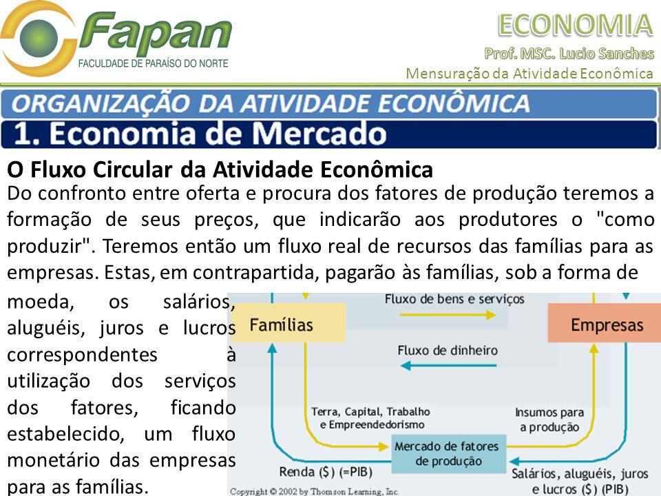O Fluxo Circular da Atividade Econômica