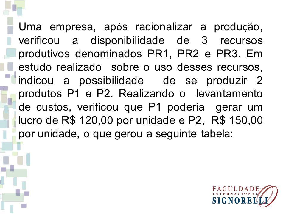Uma empresa, após racionalizar a produção, verificou a disponibilidade de 3 recursos produtivos denominados PR1, PR2 e PR3.