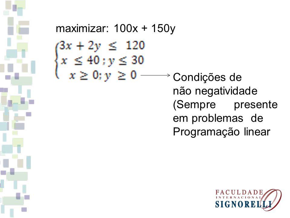 maximizar: 100x + 150y Condições de. não negatividade.