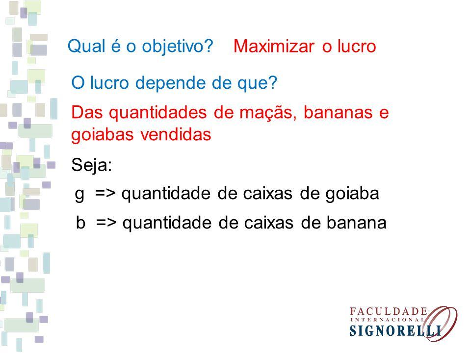 Qual é o objetivo Maximizar o lucro. O lucro depende de que Das quantidades de maçãs, bananas e.
