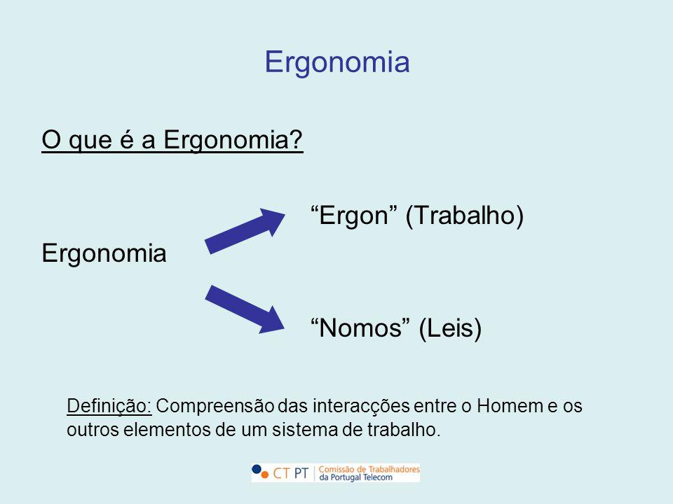 Ergonomia O que é a Ergonomia Ergon (Trabalho) Ergonomia