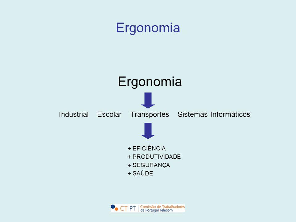 Ergonomia Ergonomia. Industrial Escolar Transportes Sistemas Informáticos. + EFICIÊNCIA.