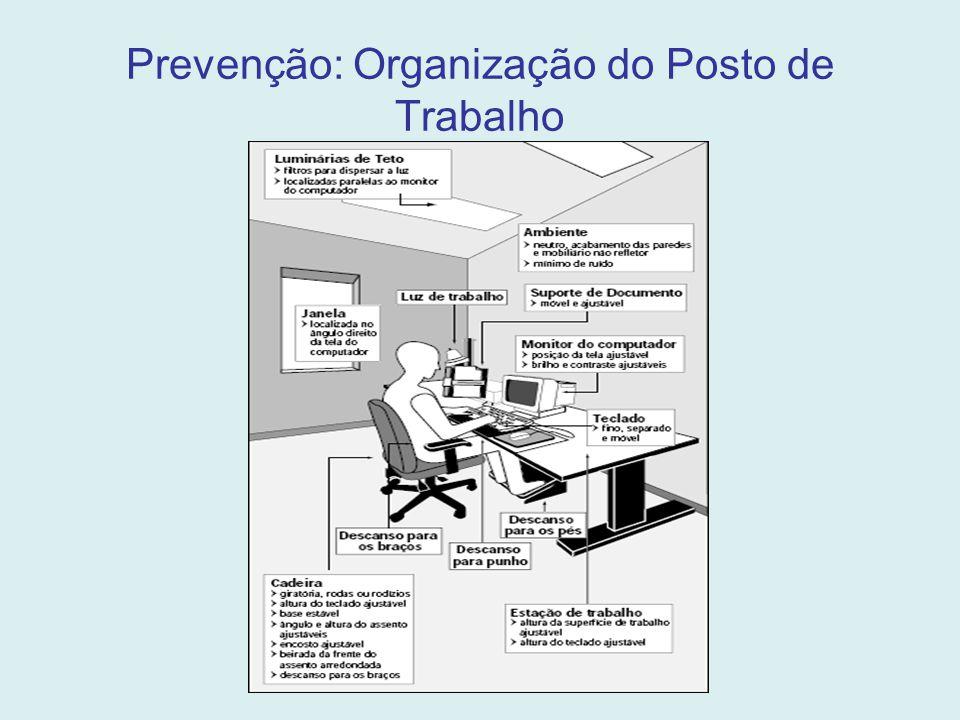 Prevenção: Organização do Posto de Trabalho