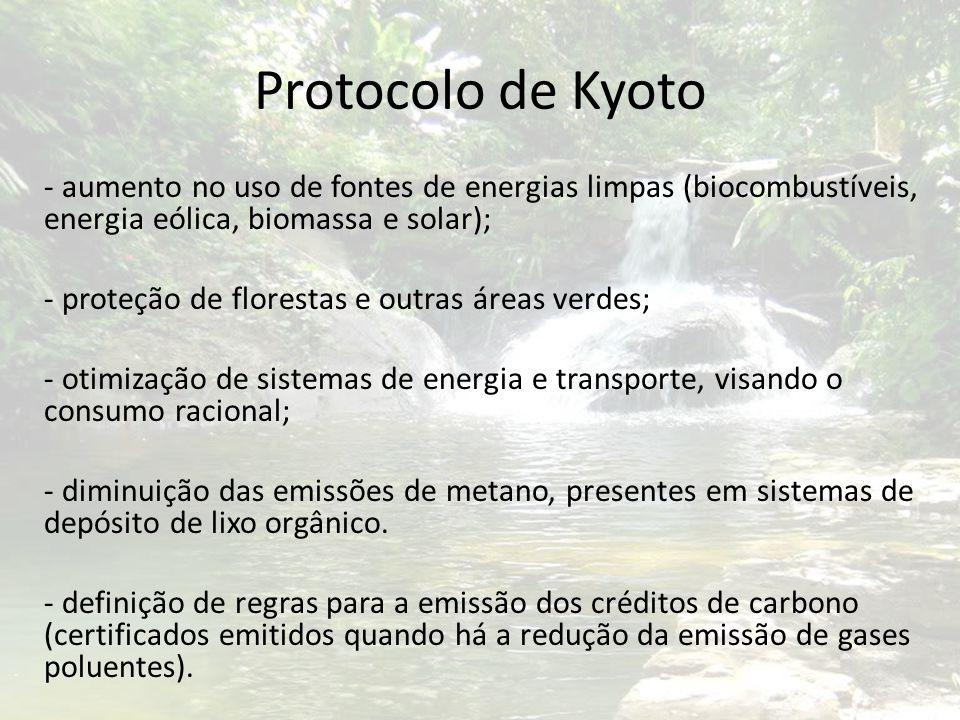 Protocolo de Kyoto - aumento no uso de fontes de energias limpas (biocombustíveis, energia eólica, biomassa e solar);
