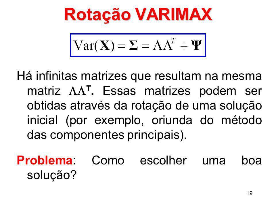 Rotação VARIMAX