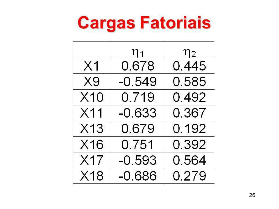 Cargas Fatoriais