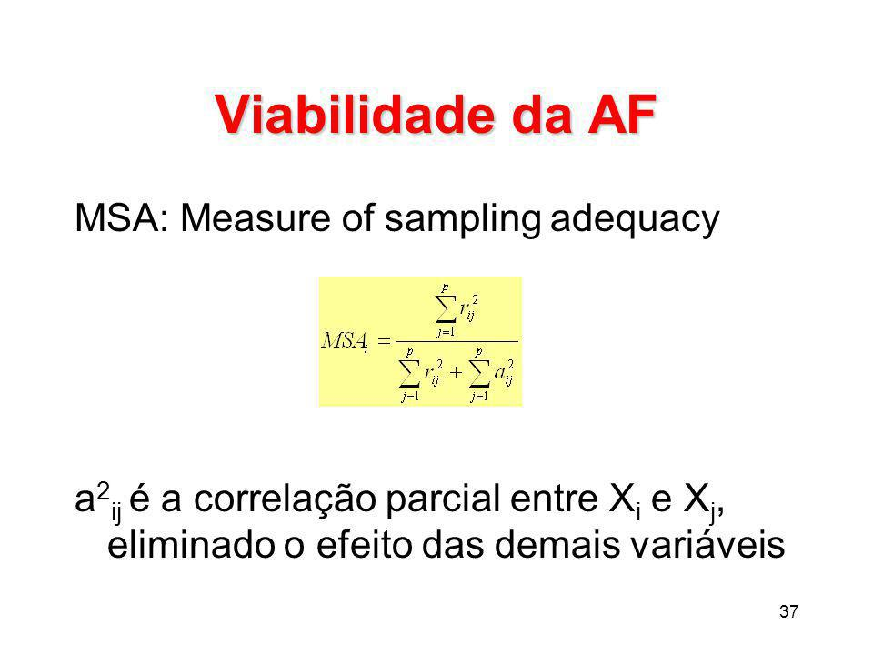 Viabilidade da AF MSA: Measure of sampling adequacy