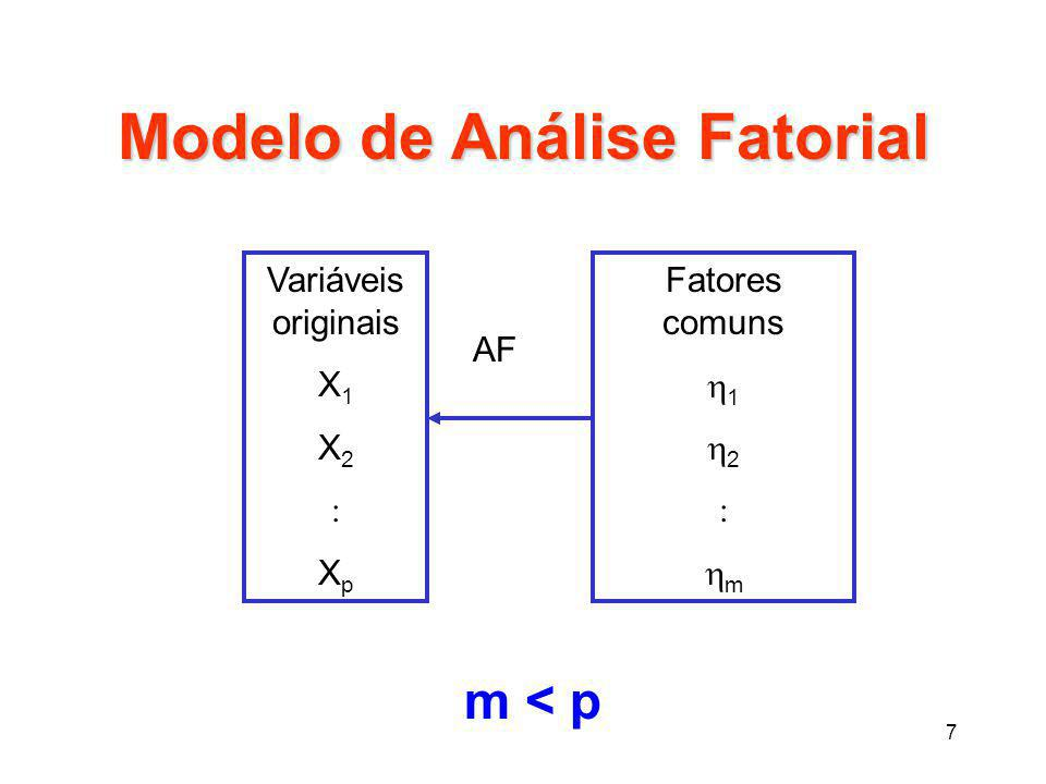 Modelo de Análise Fatorial