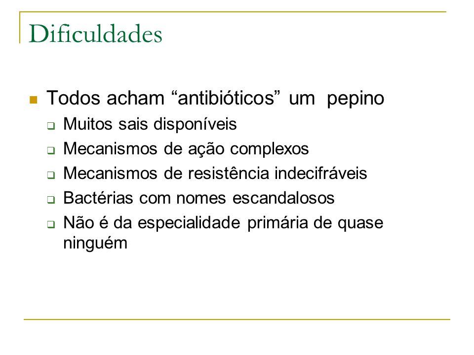 Dificuldades Todos acham antibióticos um pepino