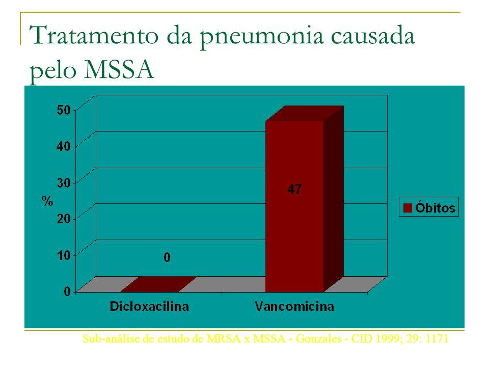 Tratamento da pneumonia causada pelo MSSA
