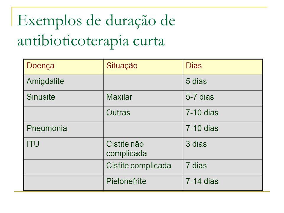 Exemplos de duração de antibioticoterapia curta