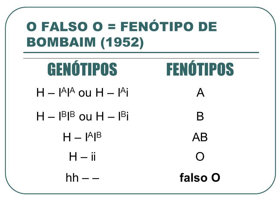 O FALSO O = FENÓTIPO DE BOMBAIM (1952)
