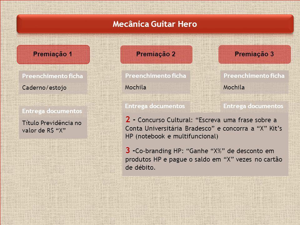 Mecânica Cyber Mecânica Guitar Hero Mecânica Guitar Hero