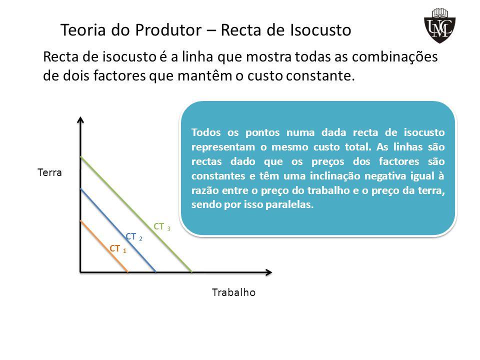Teoria do Produtor – Recta de Isocusto