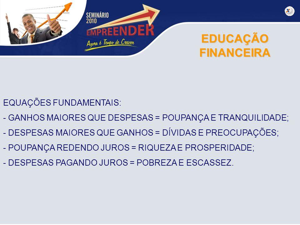 EDUCAÇÃO FINANCEIRA EQUAÇÕES FUNDAMENTAIS: