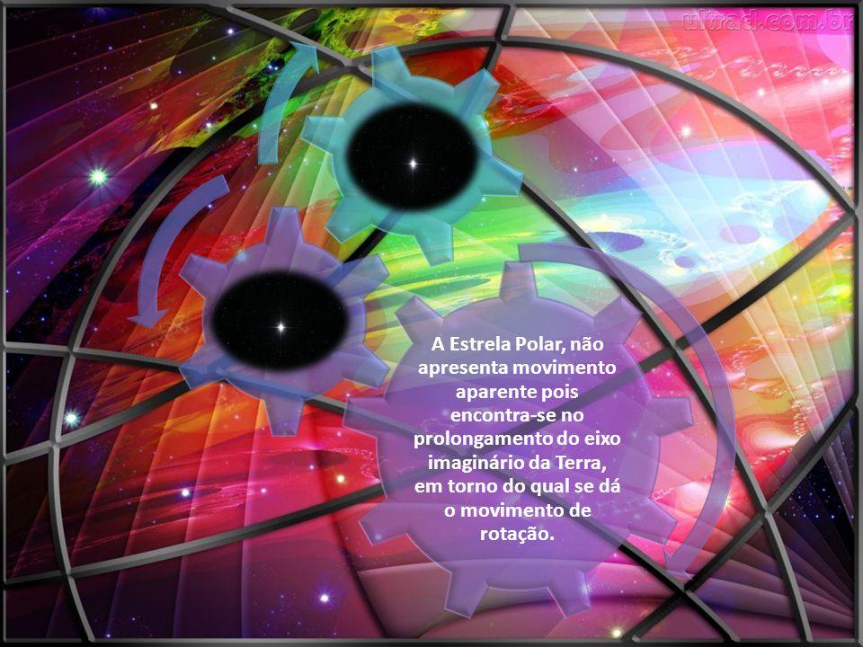 A Estrela Polar, não apresenta movimento aparente pois encontra-se no prolongamento do eixo imaginário da Terra, em torno do qual se dá o movimento de rotação.