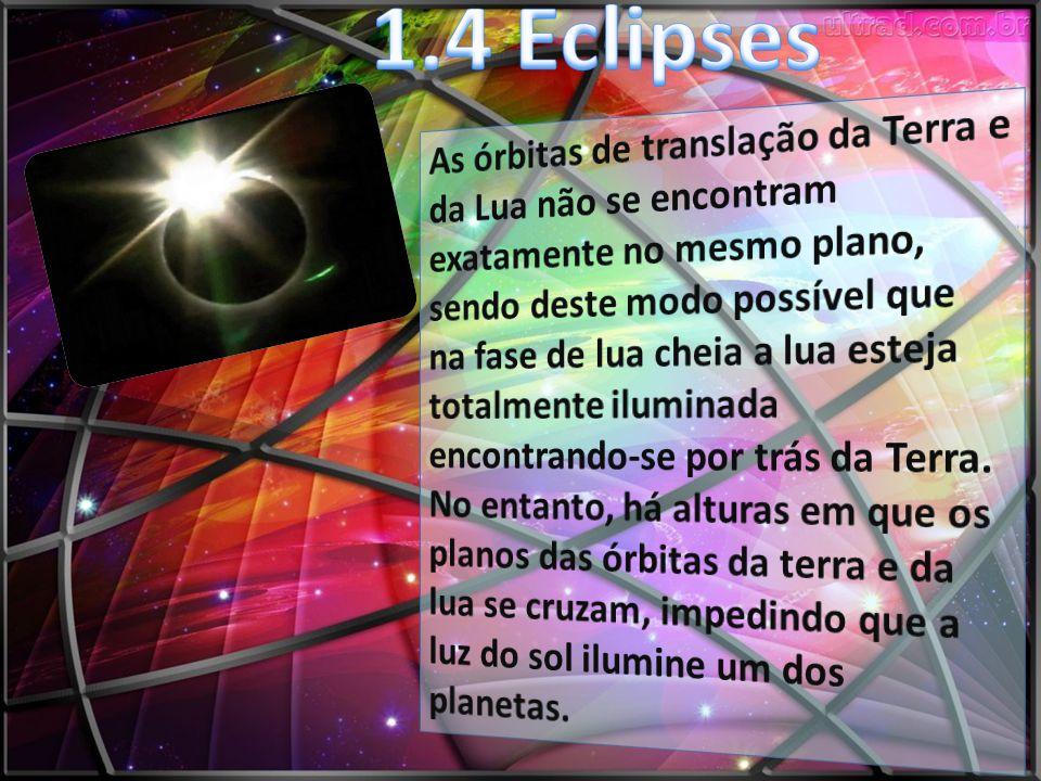 1.4 Eclipses