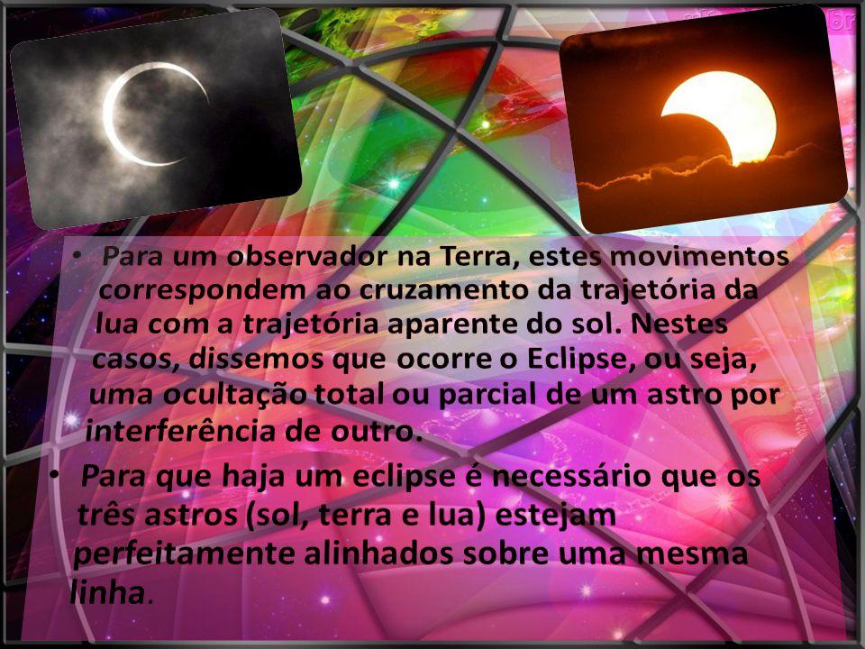 Para um observador na Terra, estes movimentos correspondem ao cruzamento da trajetória da lua com a trajetória aparente do sol. Nestes casos, dissemos que ocorre o Eclipse, ou seja, uma ocultação total ou parcial de um astro por interferência de outro.