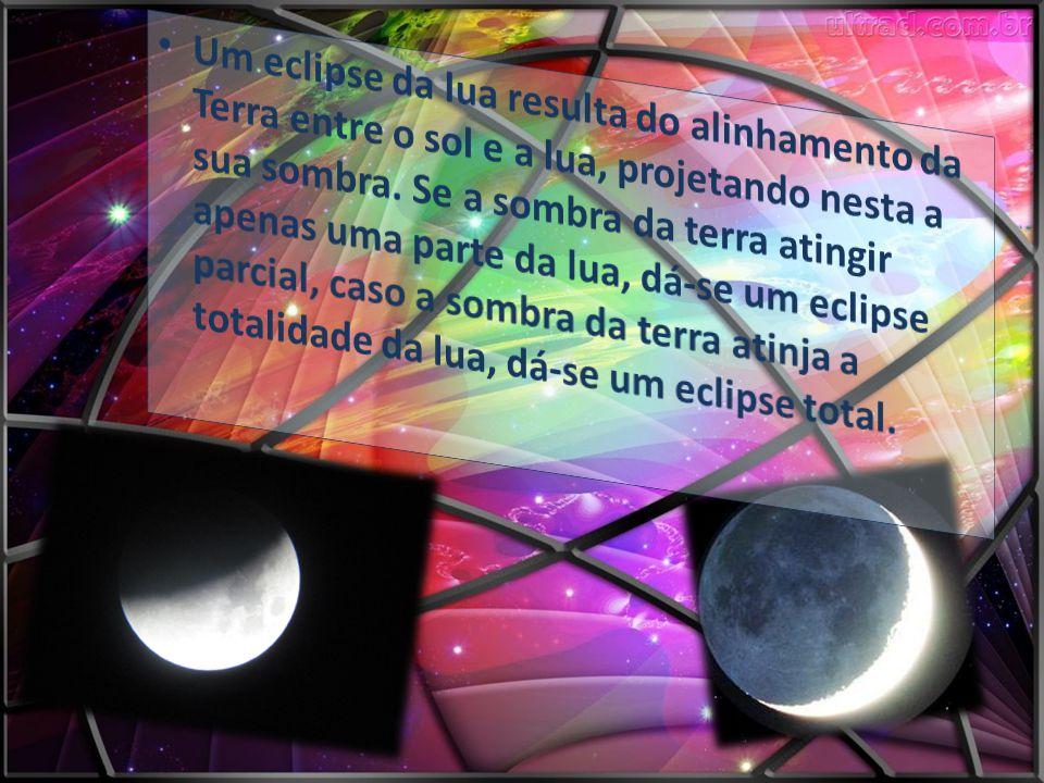 Um eclipse da lua resulta do alinhamento da Terra entre o sol e a lua, projetando nesta a sua sombra.