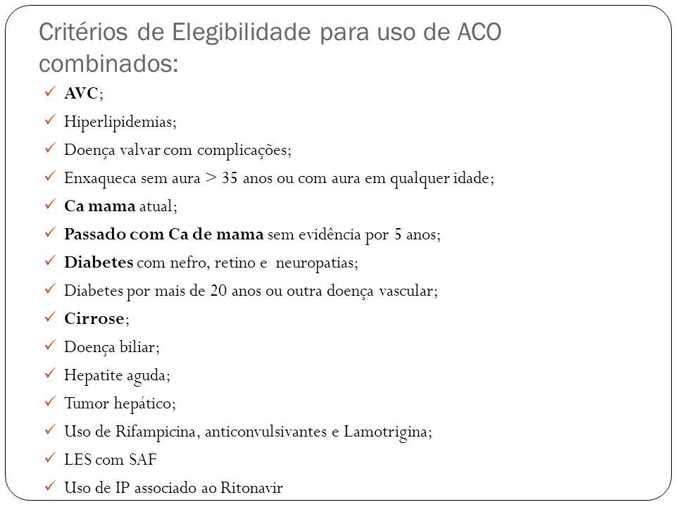 Critérios de Elegibilidade para uso de ACO combinados:
