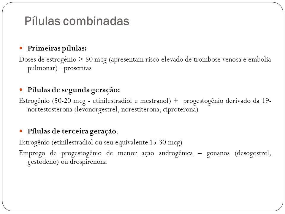 Pílulas combinadas Primeiras pílulas: