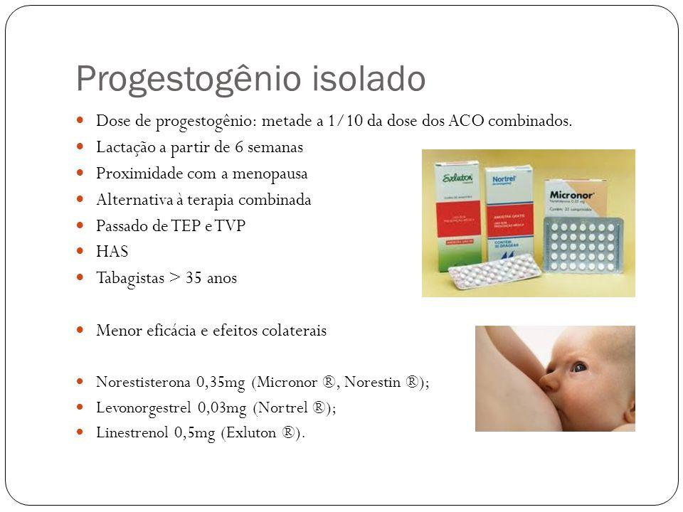 Progestogênio isolado