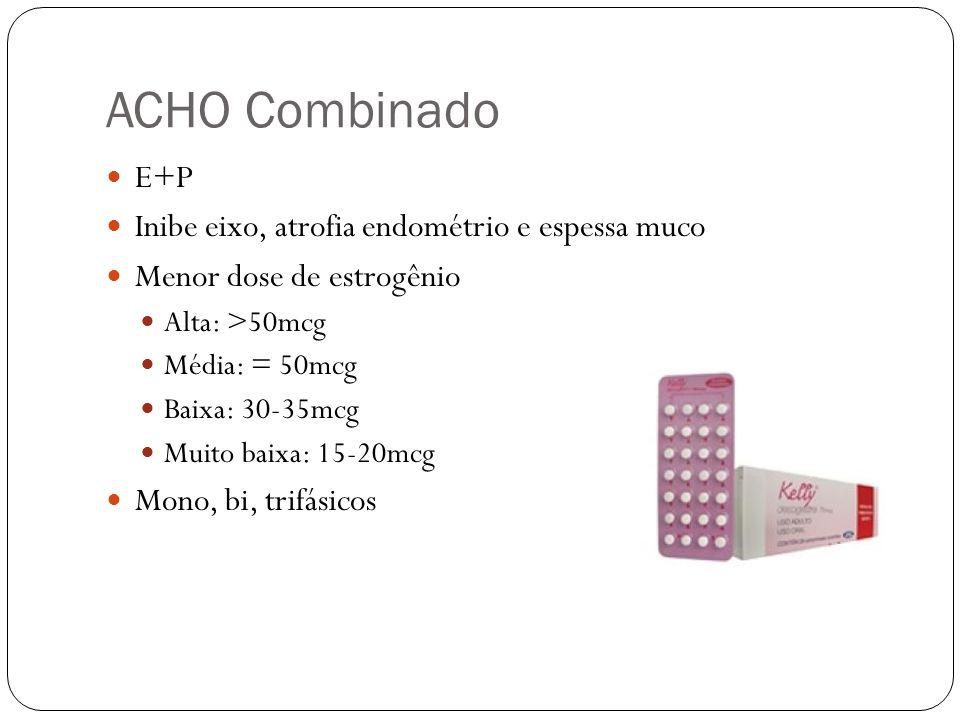 ACHO Combinado E+P Inibe eixo, atrofia endométrio e espessa muco